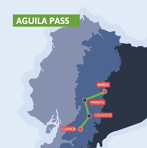 aguilapass