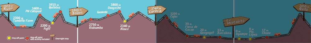 Colibri pass altitude map