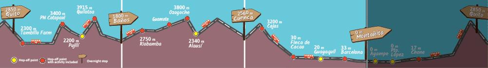 Condor pass altitude map