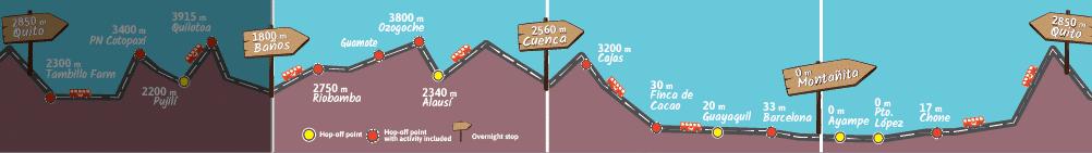 Cotinga pass altitude map