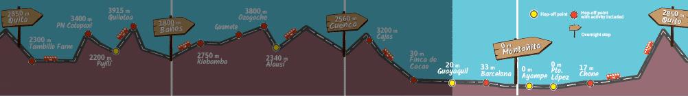 Garza pass altitude map