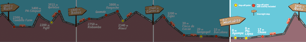 Guacamayo pass altitude map