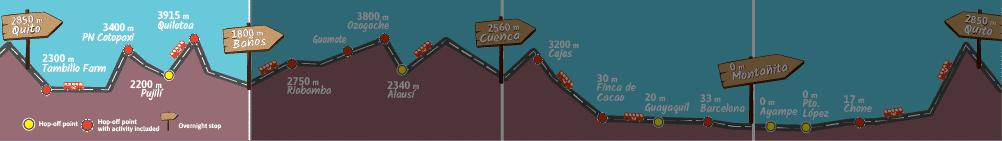 Jacamar pass altitude map