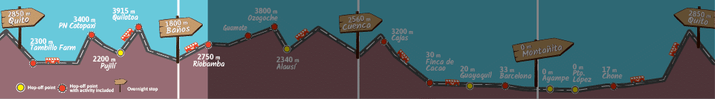 Paloma pass altitude map