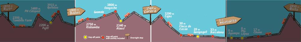 Tucan pass altitude map
