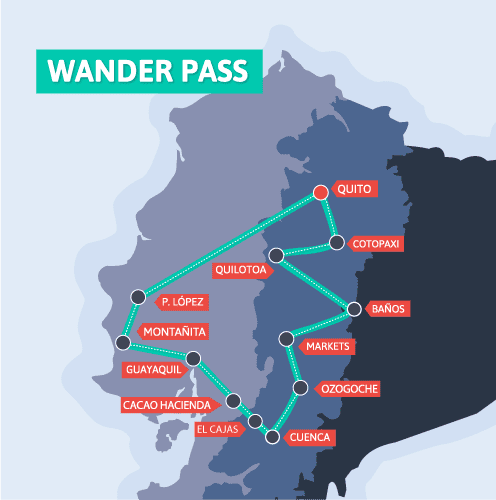 LOOP AROUND ECUADOR