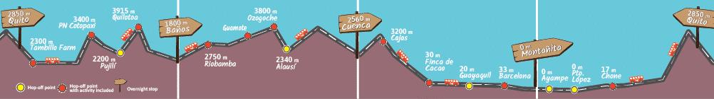 Wanderpass Map