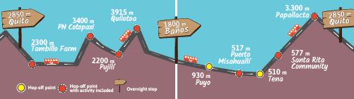 Wanderpass Express Map